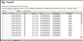 Too many IIS Worker Processes with high elapsed times - Ask